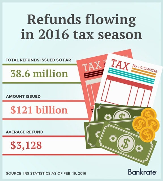 Refunds flowing in 2016 tax season © grgroup / Dollar Photo Club