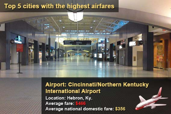Cincinnati/Northern Kentucky International Airport
