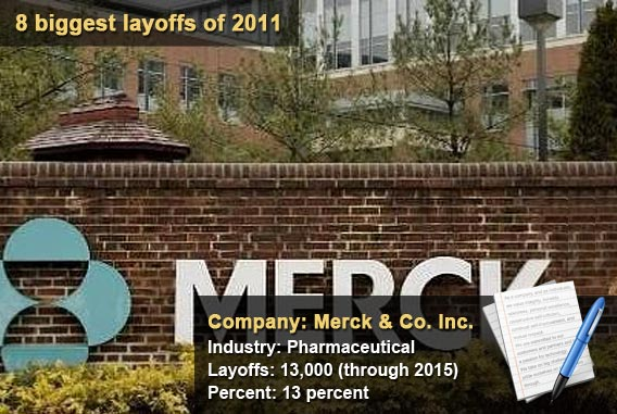 Merck & Co. Inc.