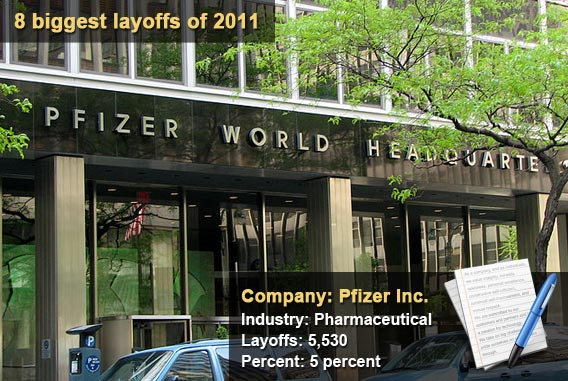 Pfizer Inc.