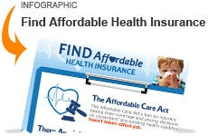 Health insurance infographic